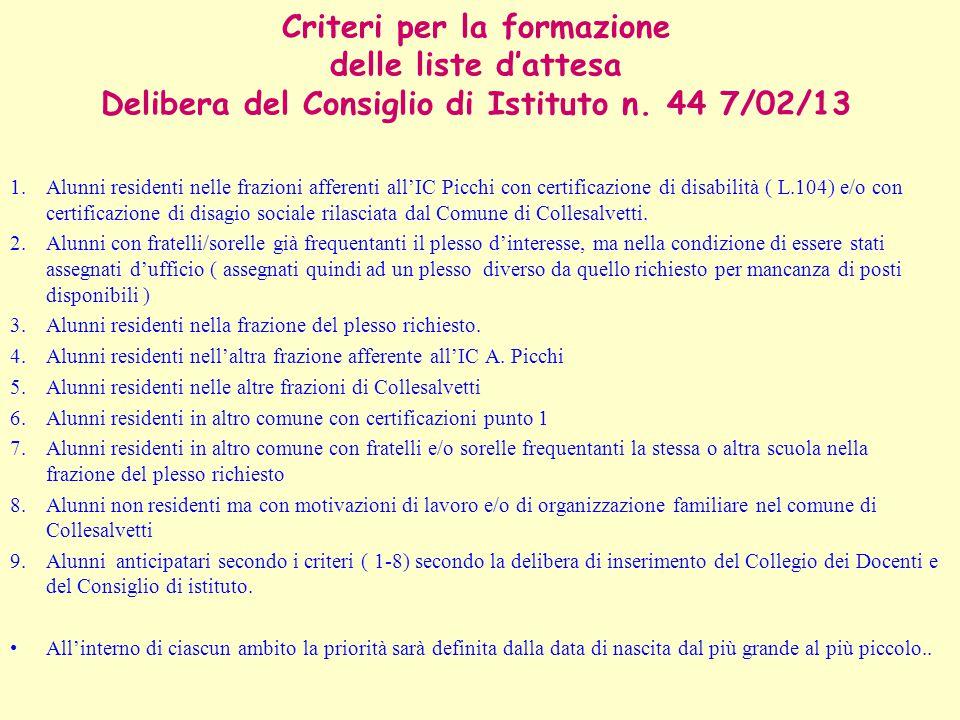 Criteri per la formazione delle liste d'attesa Delibera del Consiglio di Istituto n. 44 7/02/13