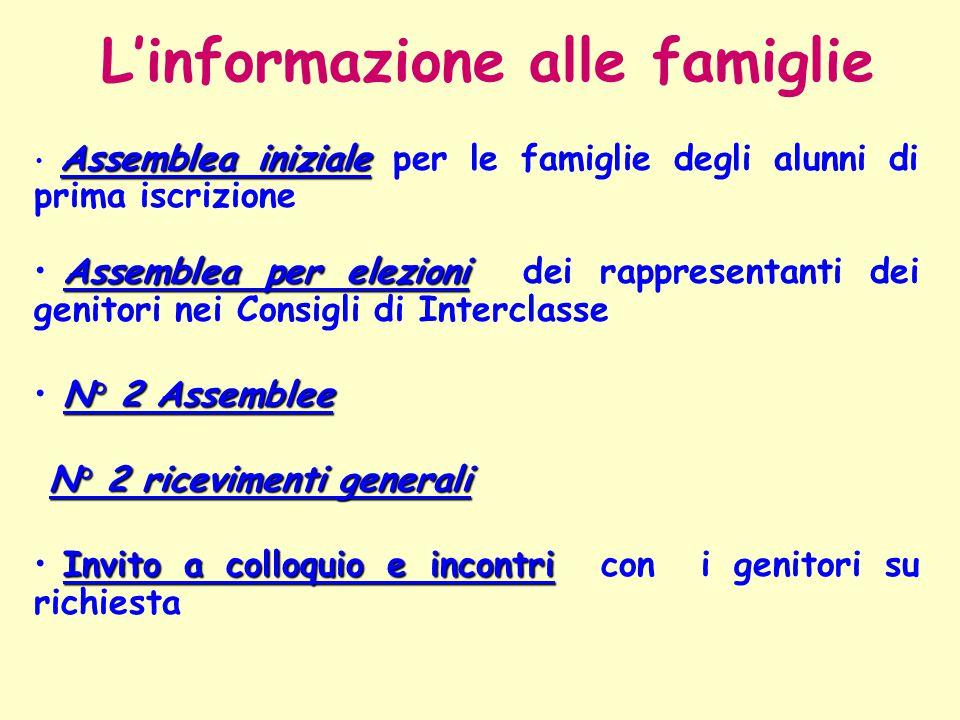 L'informazione alle famiglie