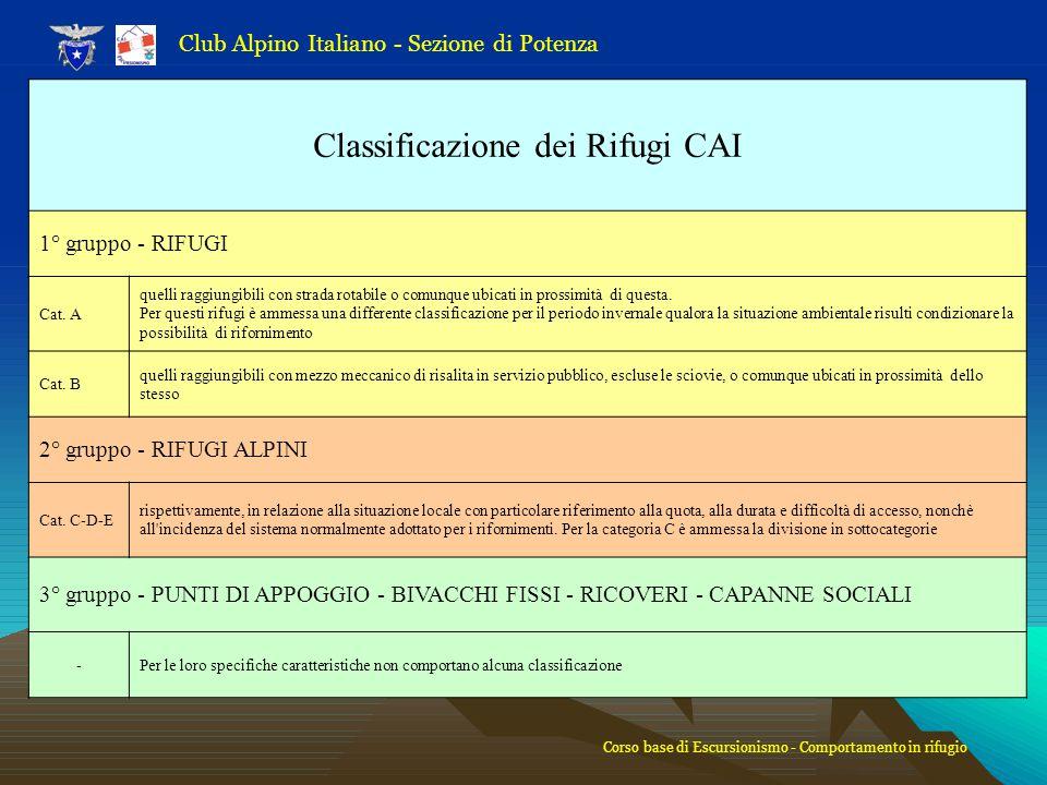 Classificazione dei Rifugi CAI