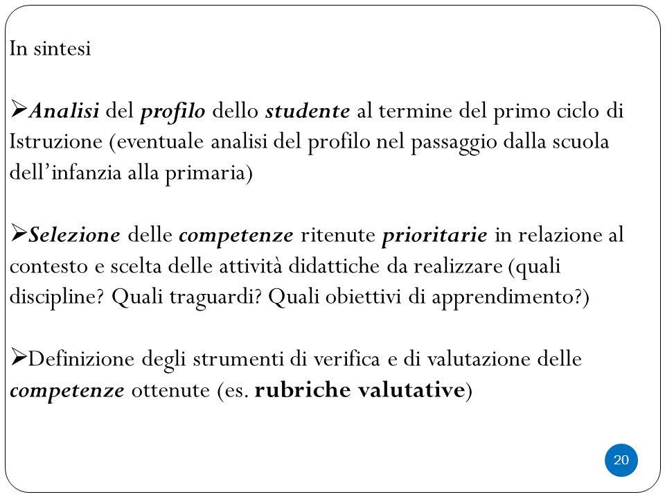In sintesi Analisi del profilo dello studente al termine del primo ciclo di. Istruzione (eventuale analisi del profilo nel passaggio dalla scuola.