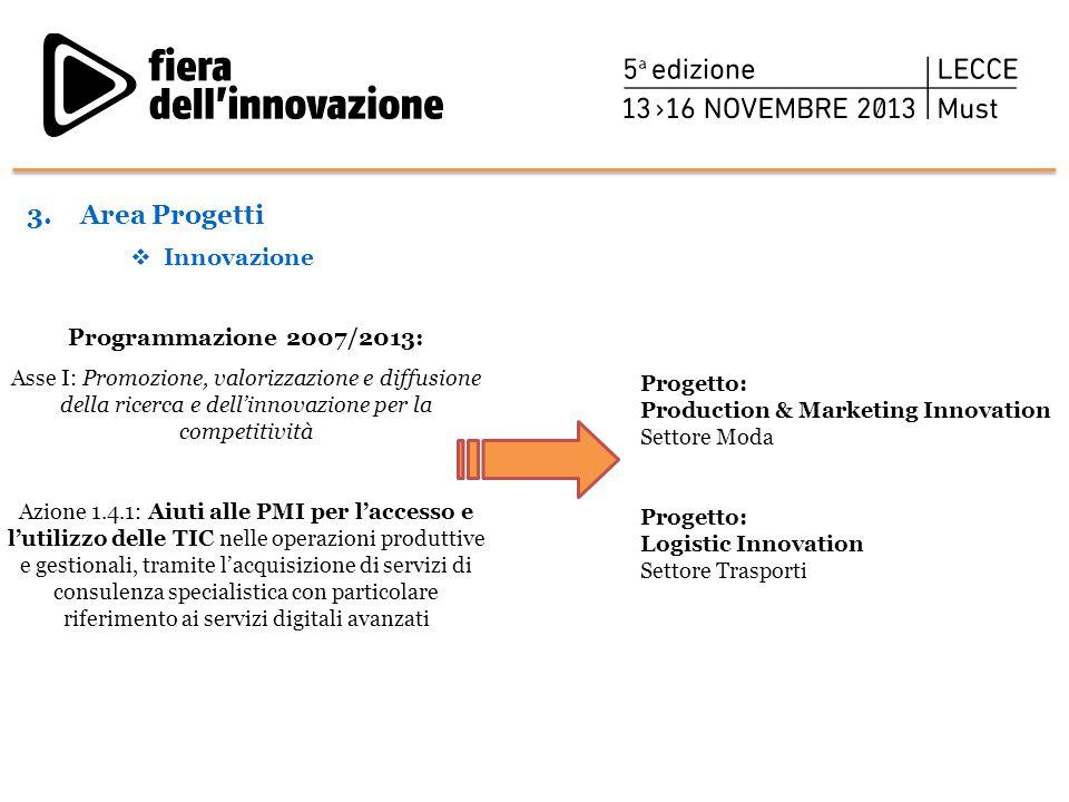Area Progetti Innovazione Programmazione 2007/2013:
