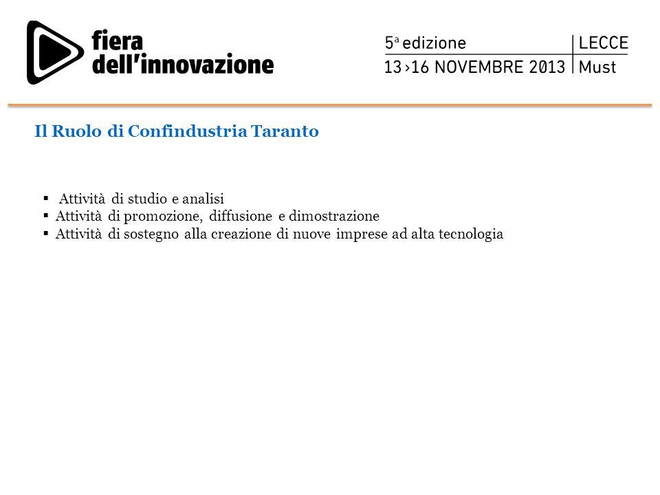 Il Ruolo di Confindustria Taranto