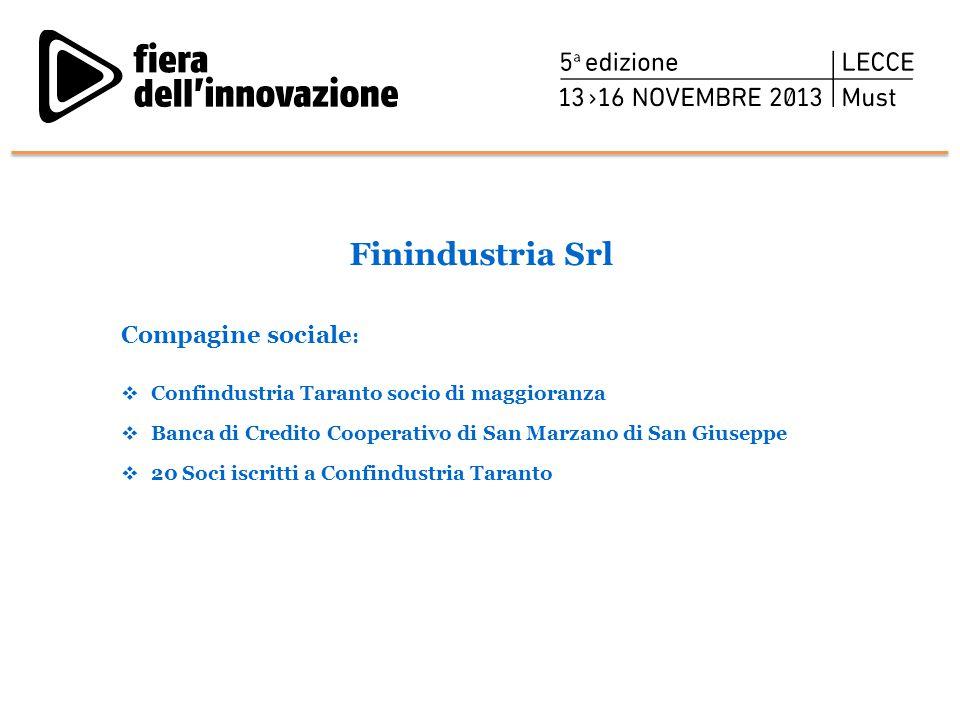 Finindustria Srl Compagine sociale: