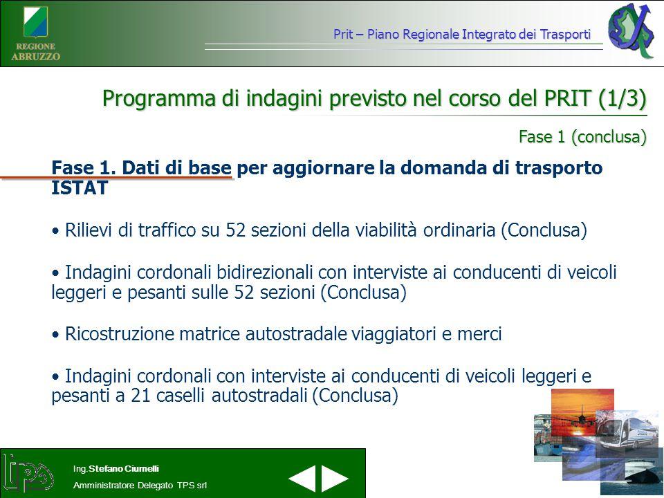 Programma di indagini previsto nel corso del PRIT (1/3)