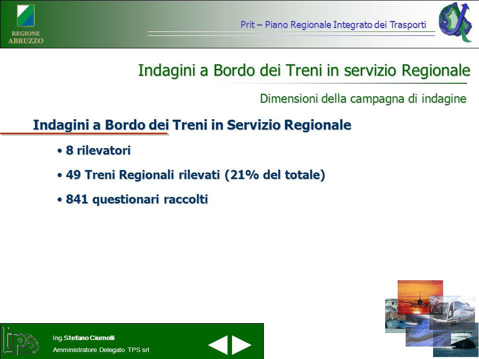 Indagini a Bordo dei Treni in servizio Regionale