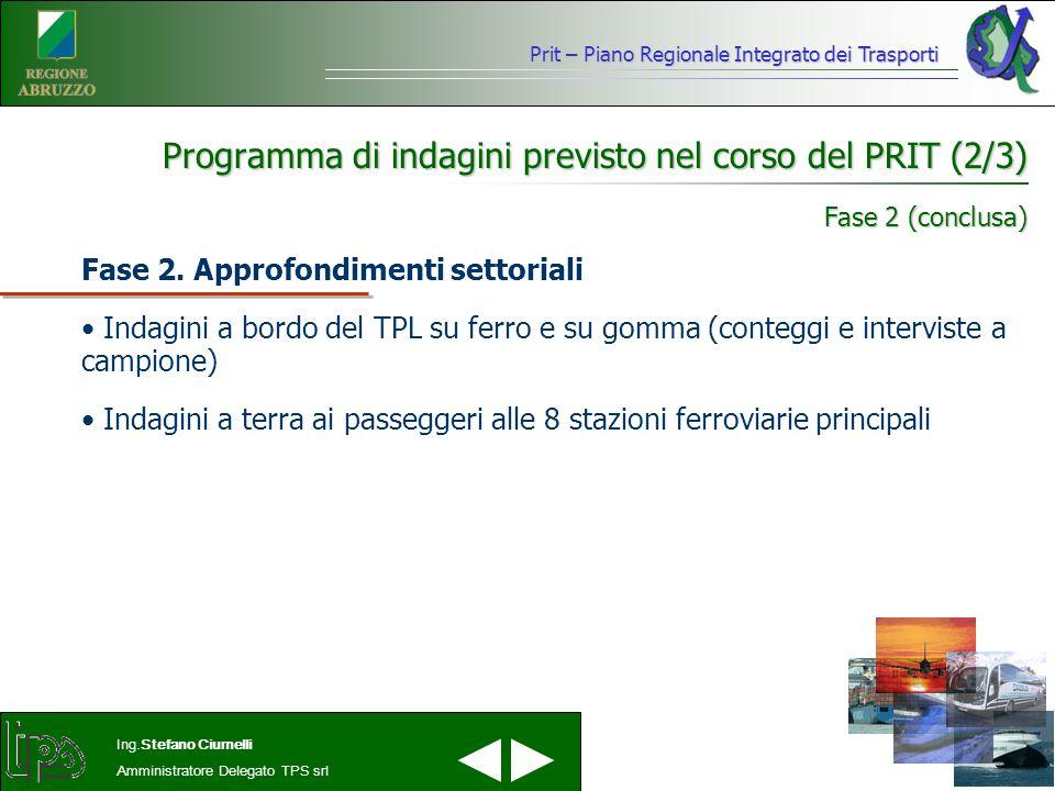 Programma di indagini previsto nel corso del PRIT (2/3)
