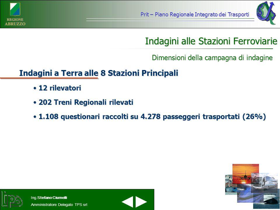 Indagini alle Stazioni Ferroviarie