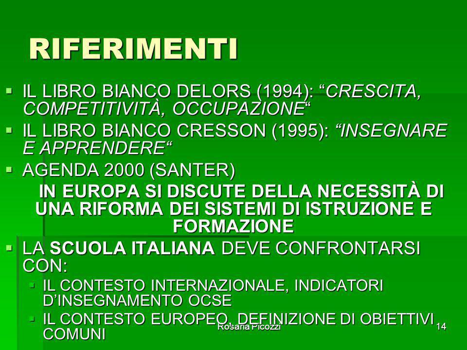 RIFERIMENTI IL LIBRO BIANCO DELORS (1994): CRESCITA, COMPETITIVITÀ, OCCUPAZIONE IL LIBRO BIANCO CRESSON (1995): INSEGNARE E APPRENDERE