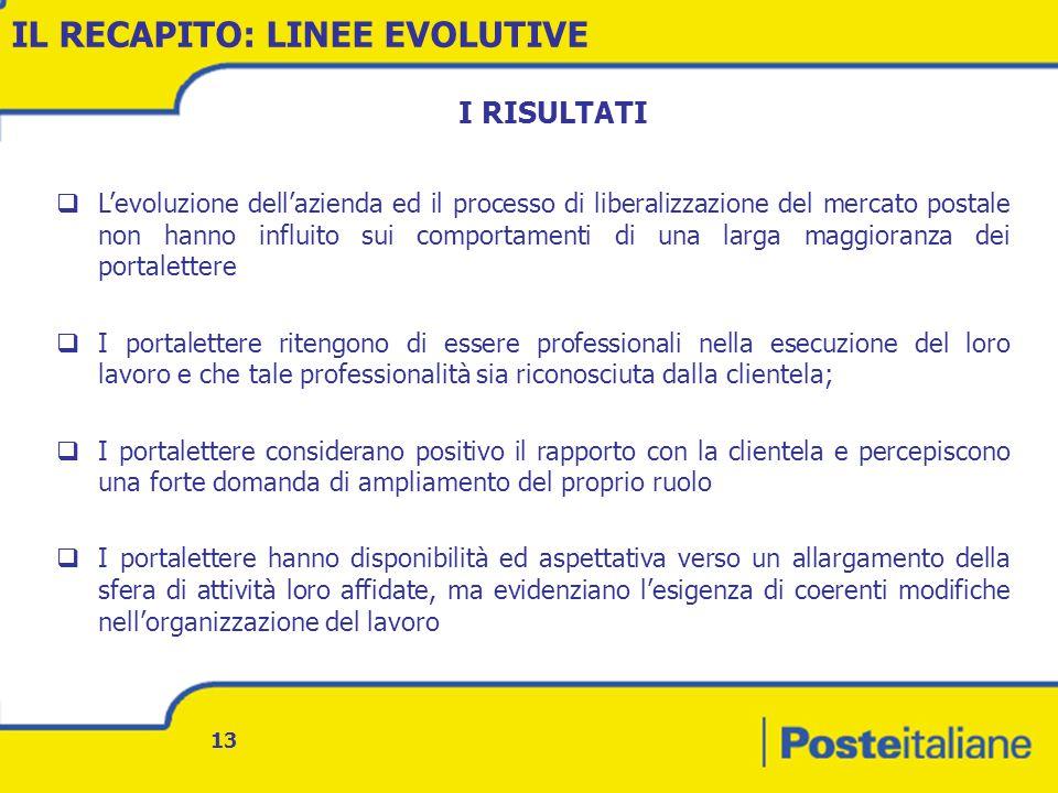 IL RECAPITO: LINEE EVOLUTIVE