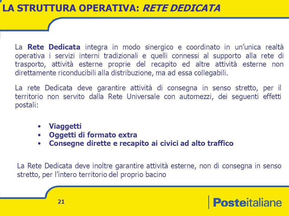 LA STRUTTURA OPERATIVA: RETE DEDICATA