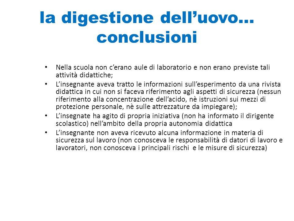 la digestione dell'uovo… conclusioni