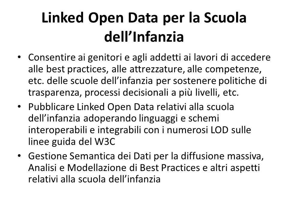 Linked Open Data per la Scuola dell'Infanzia