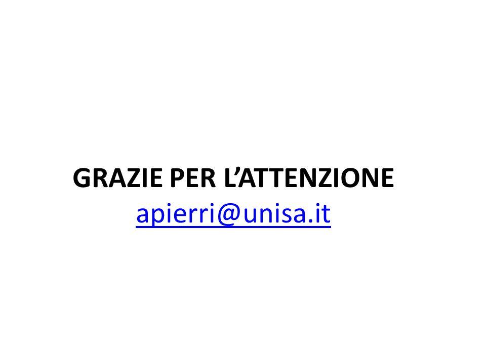 GRAZIE PER L'ATTENZIONE apierri@unisa.it