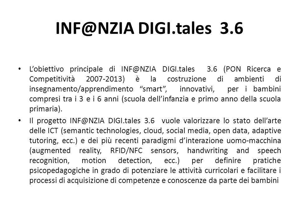 INF@NZIA DIGI.tales 3.6