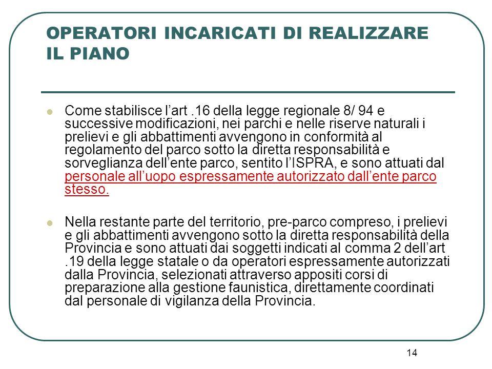 OPERATORI INCARICATI DI REALIZZARE IL PIANO
