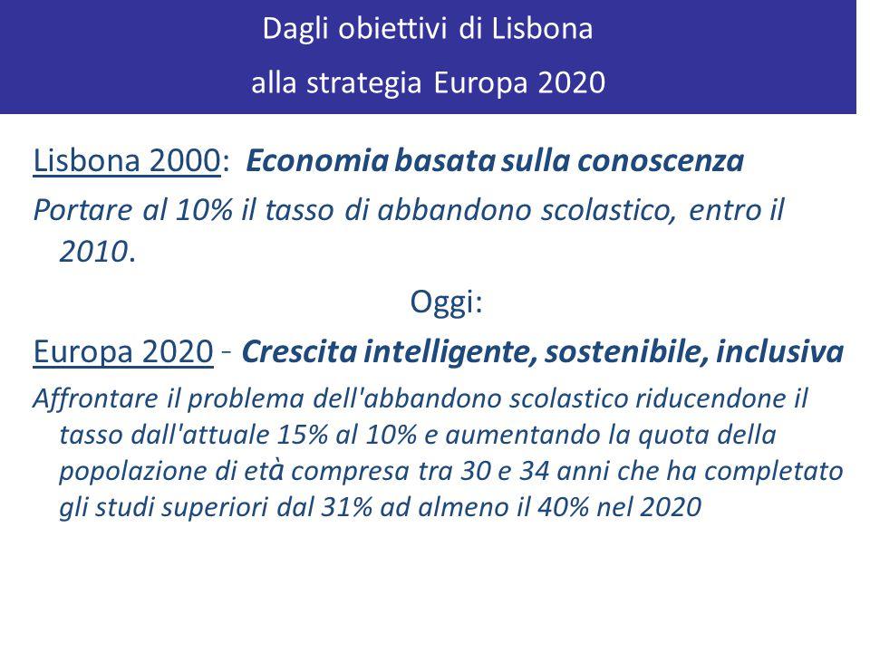 Dagli obiettivi di Lisbona alla strategia Europa 2020