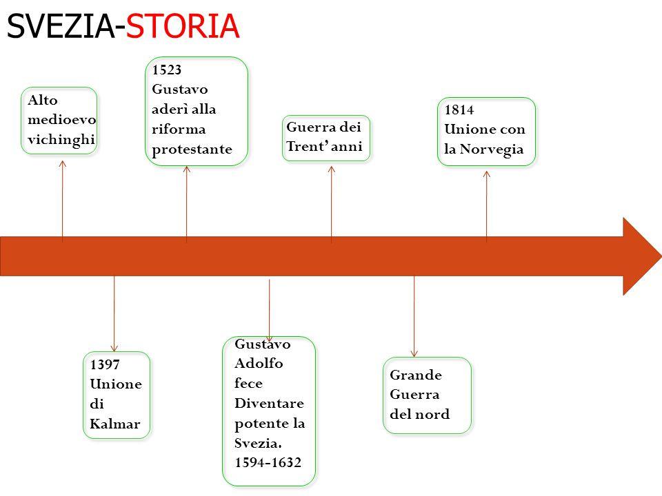 SVEZIA-STORIA 1523 Gustavo aderì alla riforma protestante