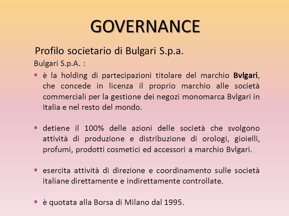 GOVERNANCE Profilo societario di Bulgari S.p.a. Bulgari S.p.A. :