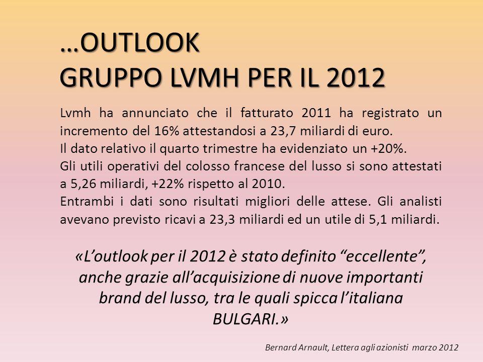 …OUTLOOK GRUPPO LVMH PER IL 2012