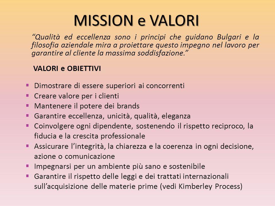 MISSION e VALORI