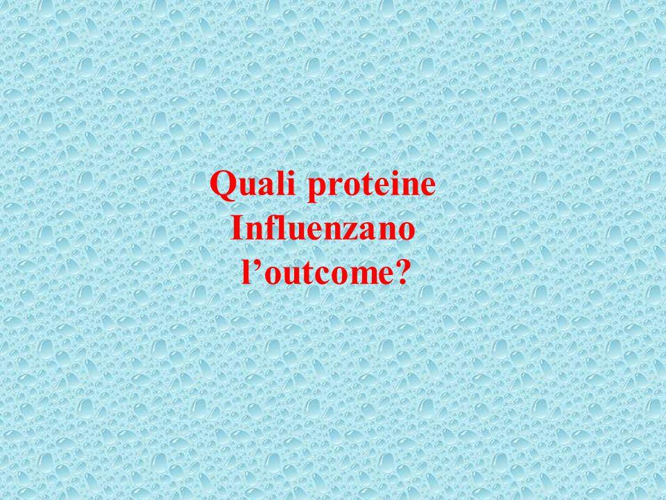 Quali proteine Influenzano l'outcome