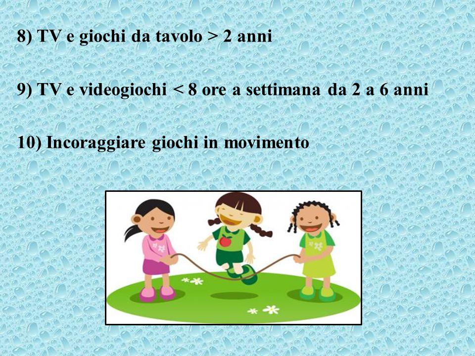 8) TV e giochi da tavolo > 2 anni 9) TV e videogiochi < 8 ore a settimana da 2 a 6 anni 10) Incoraggiare giochi in movimento