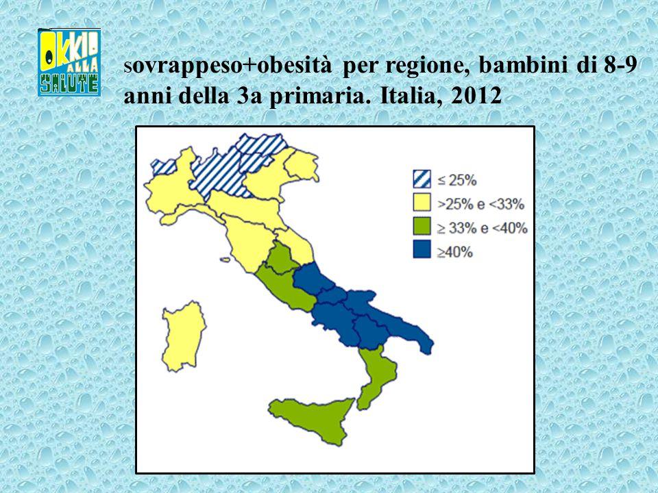 Sovrappeso+obesità per regione, bambini di 8-9 anni della 3a primaria