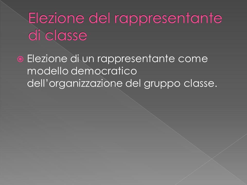 Elezione del rappresentante di classe