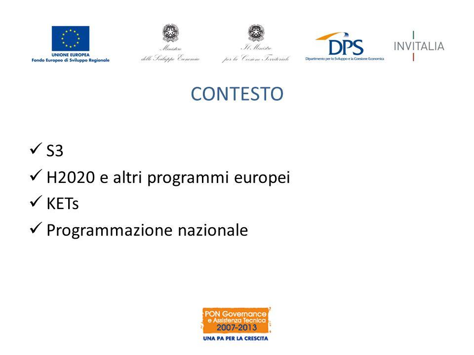CONTESTO S3 H2020 e altri programmi europei KETs