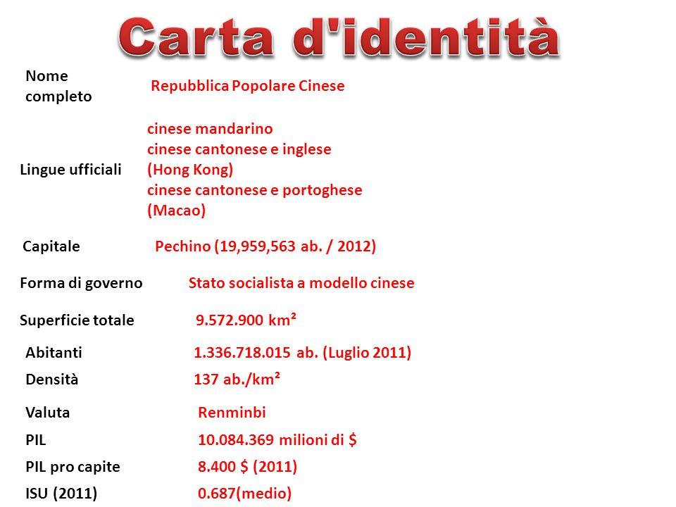 Carta d identità Nome completo Repubblica Popolare Cinese