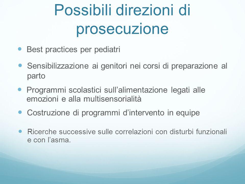 Possibili direzioni di prosecuzione