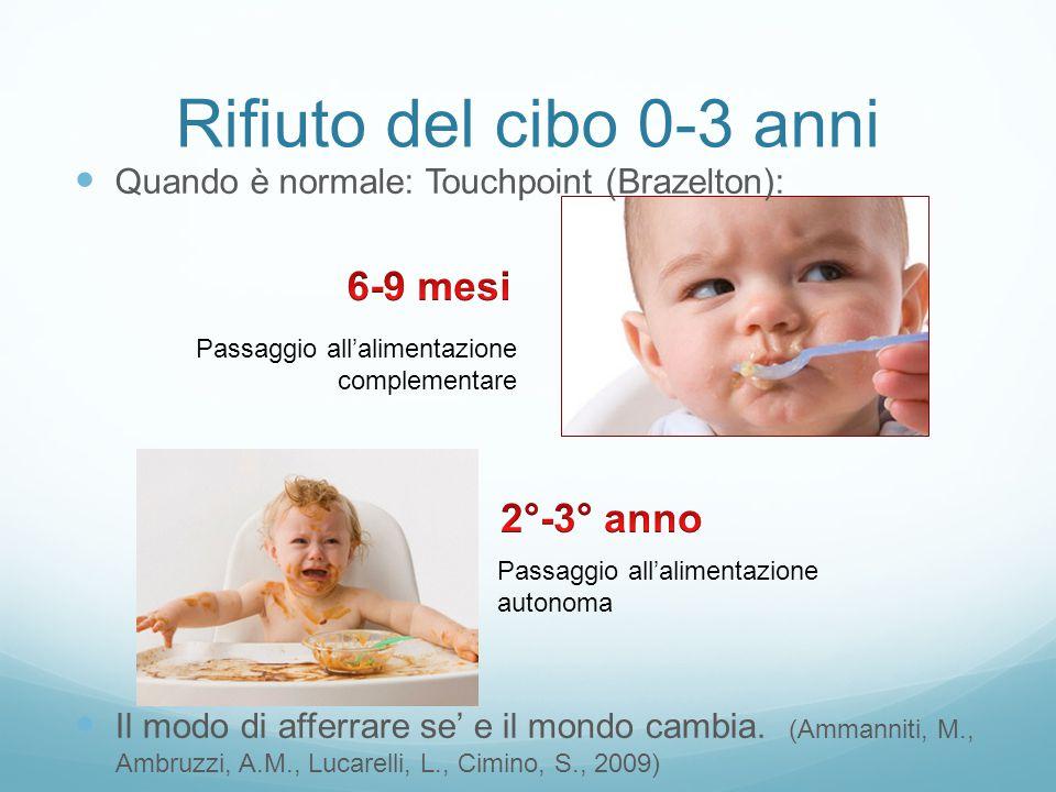 Rifiuto del cibo 0-3 anni 6-9 mesi 2°-3° anno