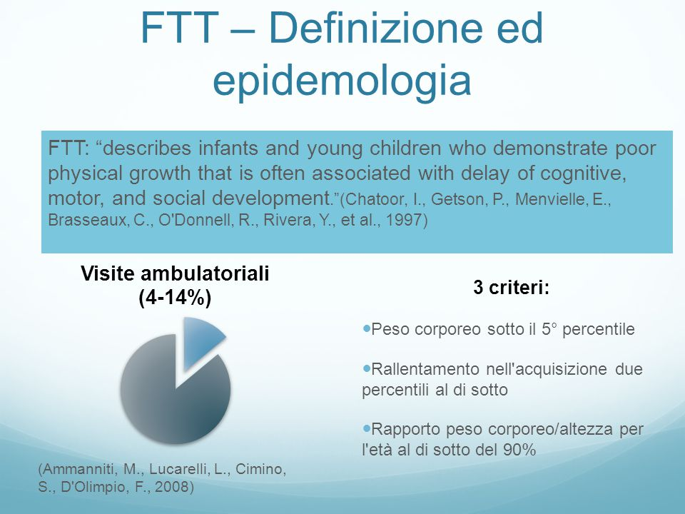 FTT – Definizione ed epidemologia