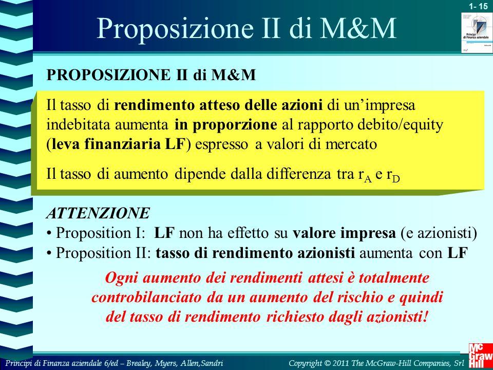 Proposizione II di M&M PROPOSIZIONE II di M&M