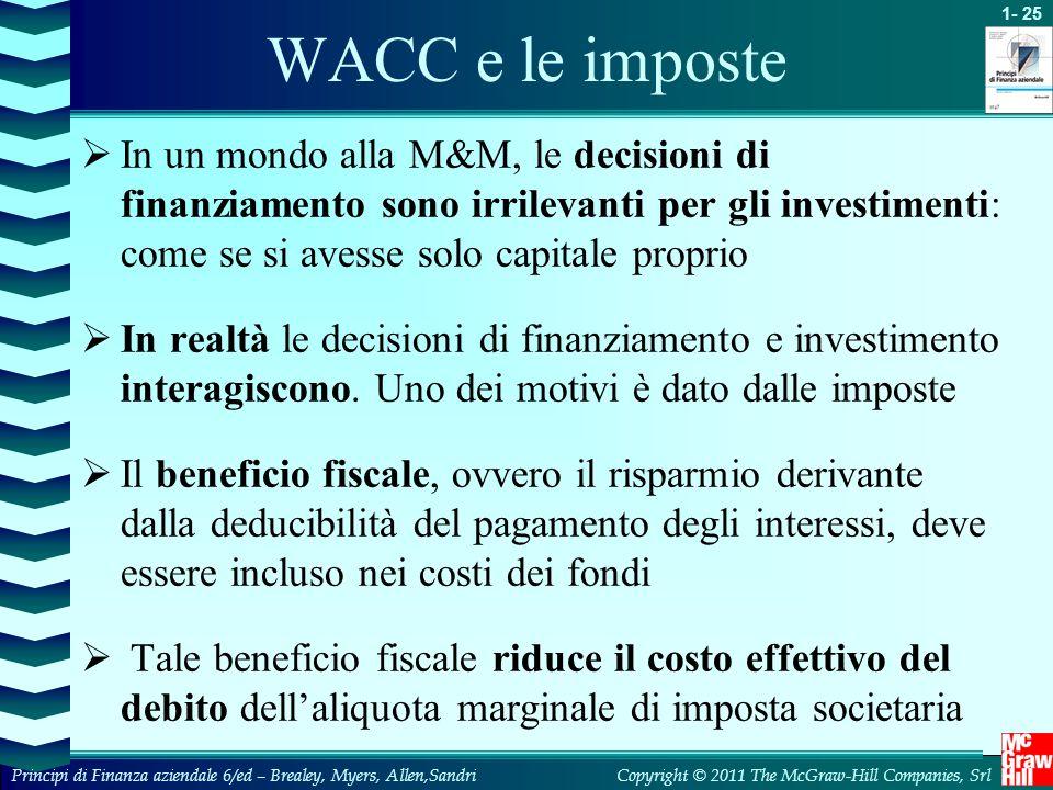 WACC e le imposte