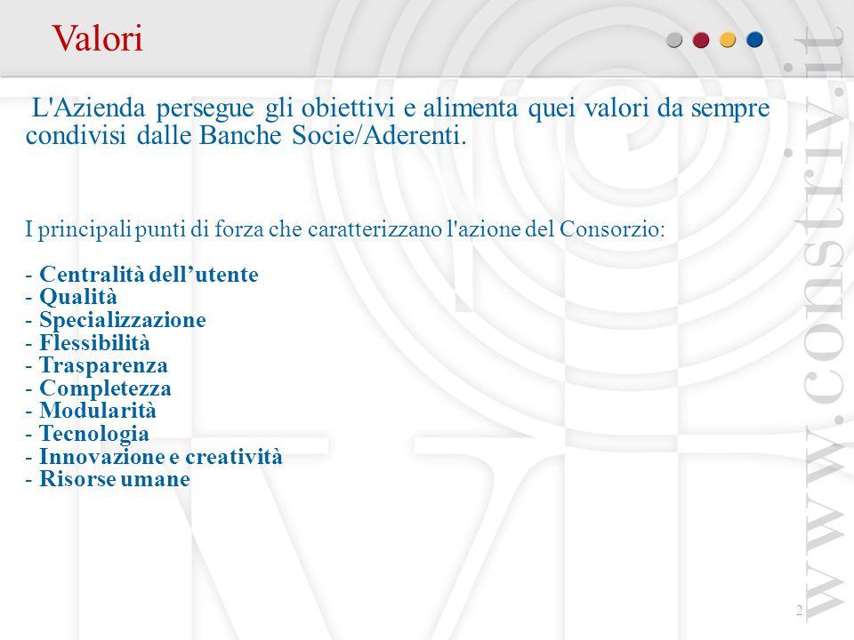 Valori L Azienda persegue gli obiettivi e alimenta quei valori da sempre condivisi dalle Banche Socie/Aderenti.