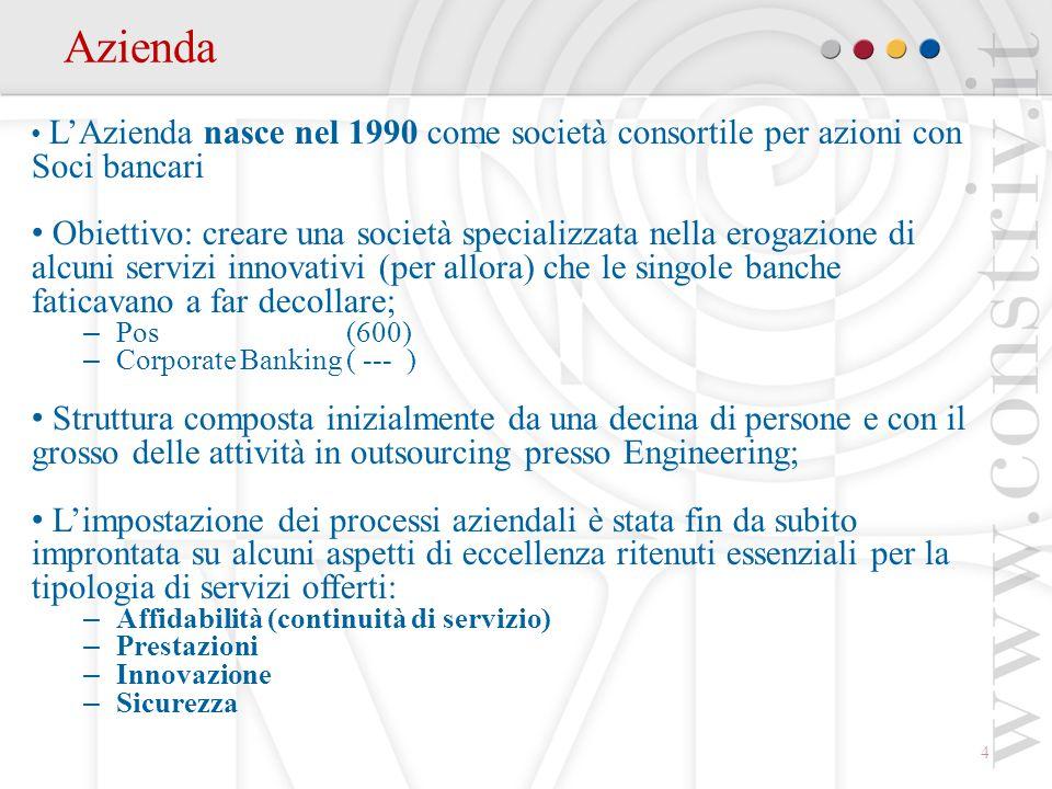 Azienda L'Azienda nasce nel 1990 come società consortile per azioni con Soci bancari.