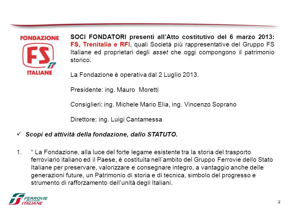 La Fondazione è operativa dal 2 Luglio 2013.
