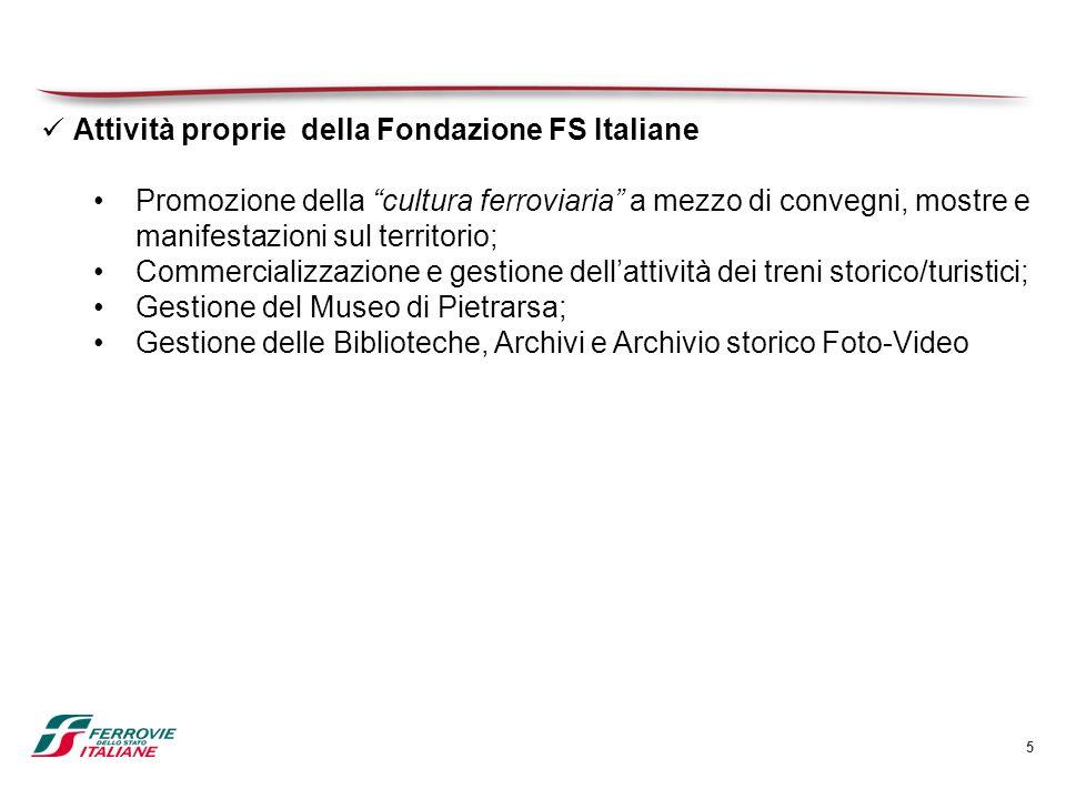 Attività proprie della Fondazione FS Italiane