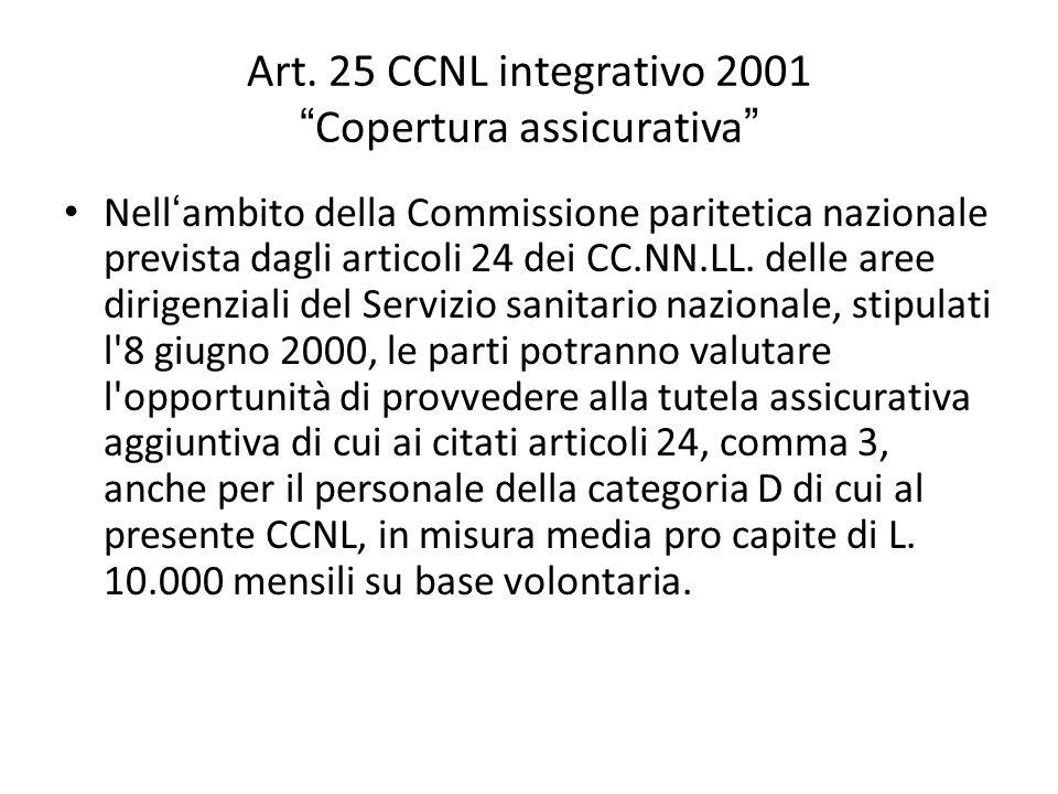 Art. 25 CCNL integrativo 2001 Copertura assicurativa