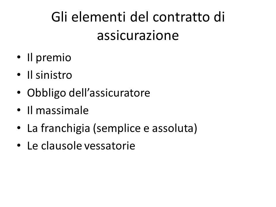 Gli elementi del contratto di assicurazione