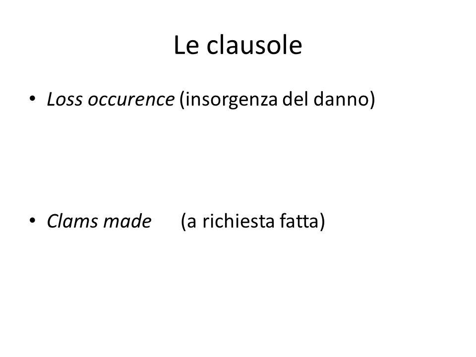 Le clausole Loss occurence (insorgenza del danno)