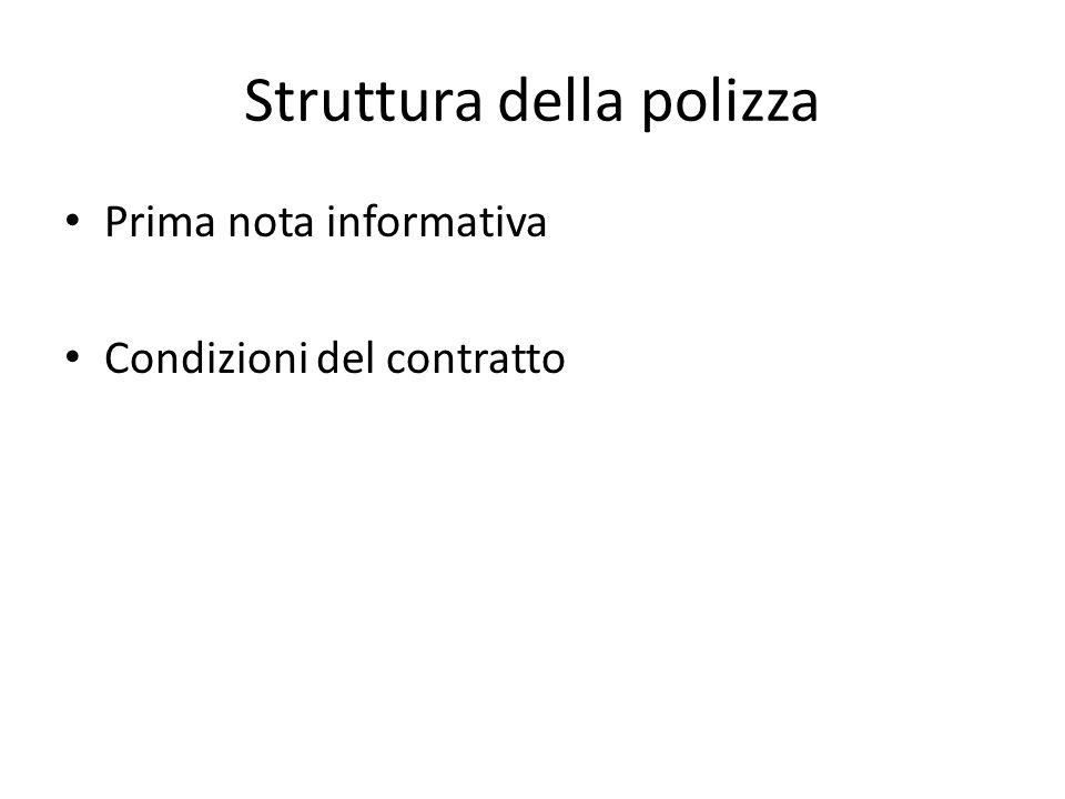 Struttura della polizza