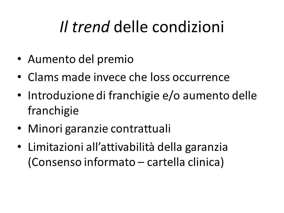 Il trend delle condizioni