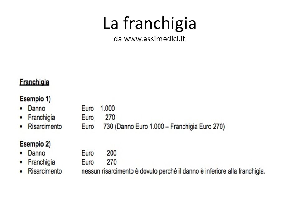 La franchigia da www.assimedici.it