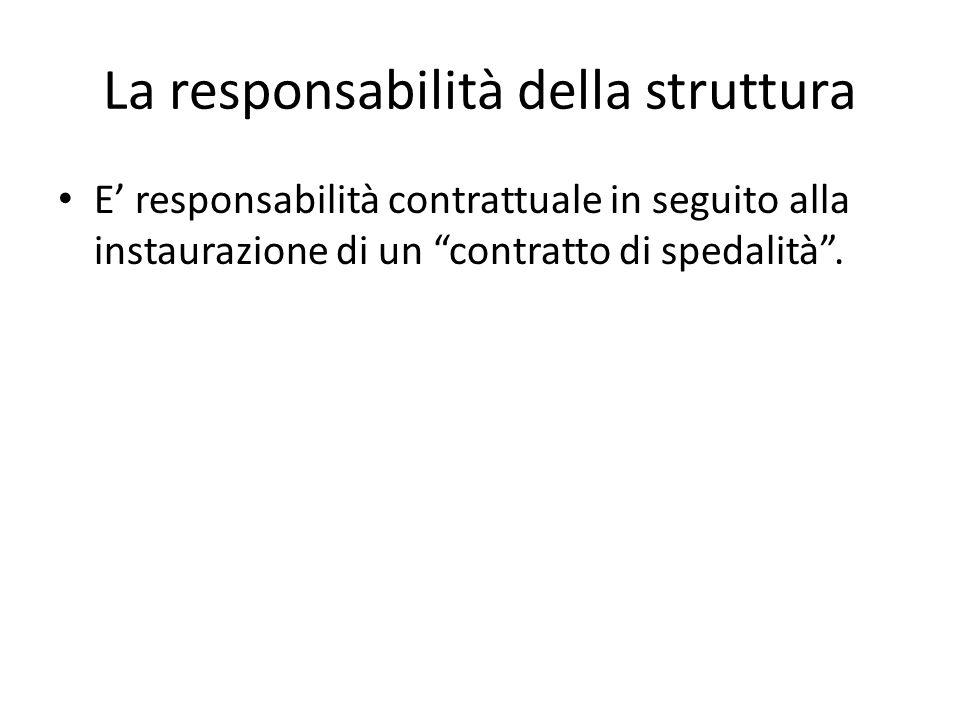 La responsabilità della struttura