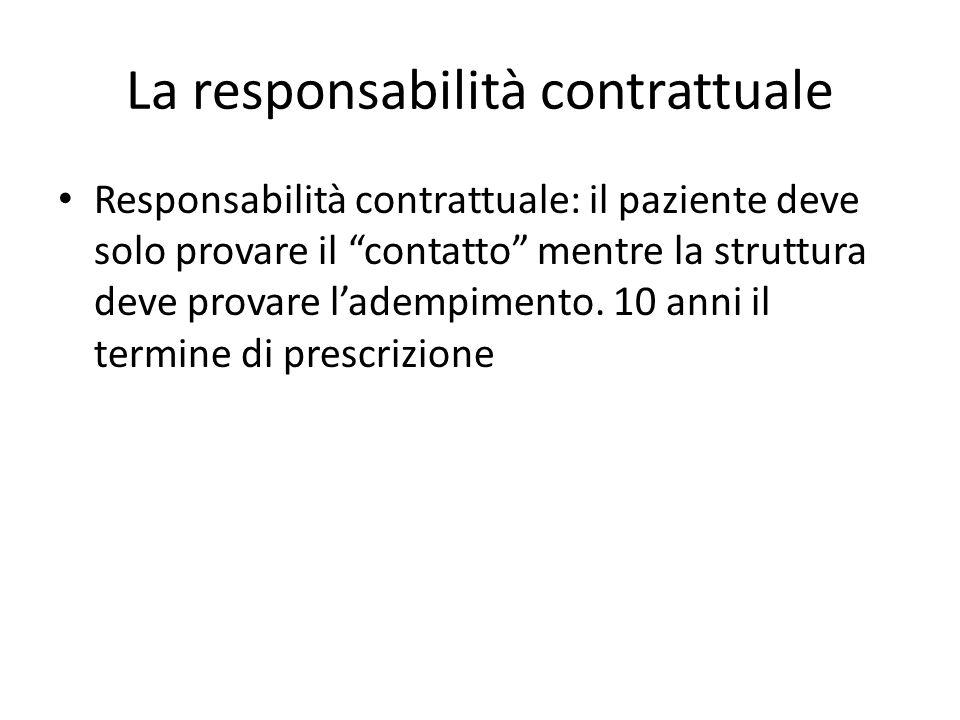 La responsabilità contrattuale