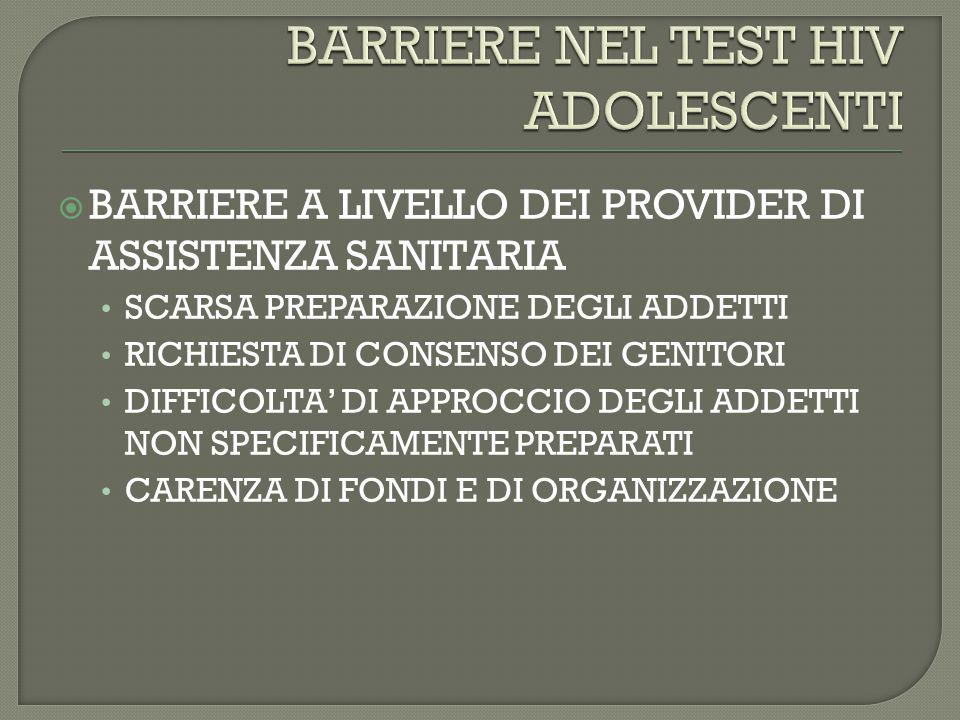 BARRIERE NEL TEST HIV ADOLESCENTI