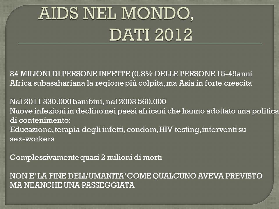 AIDS NEL MONDO, DATI 2012 34 MILIONI DI PERSONE INFETTE (0.8% DELLE PERSONE 15-49anni.