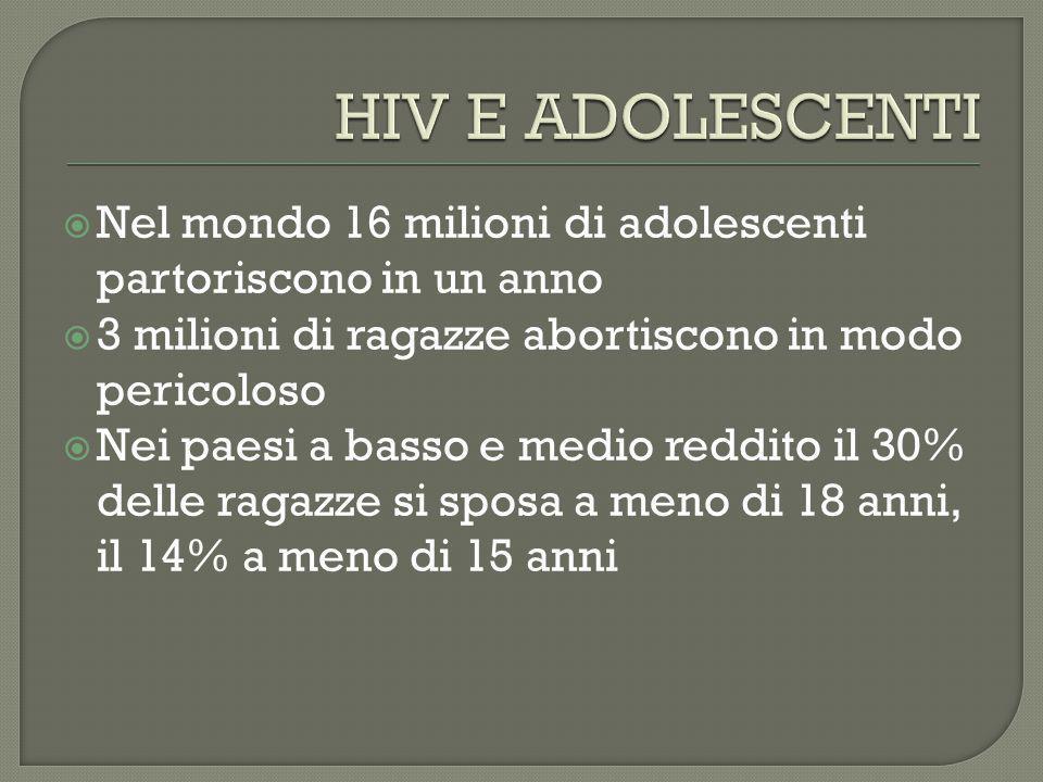 HIV E ADOLESCENTI Nel mondo 16 milioni di adolescenti partoriscono in un anno. 3 milioni di ragazze abortiscono in modo pericoloso.